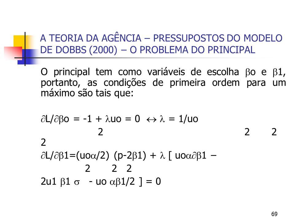L/1=(uo/2) (p-21) +  [ uo1 – 2 2 2 2u1 1  - uo 1/2 ] = 0